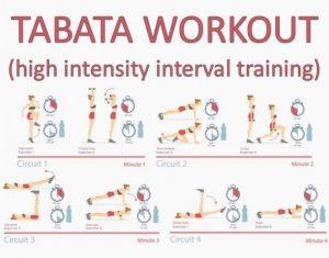 20 minutos de entrenamiento HIIT en casa Tabata